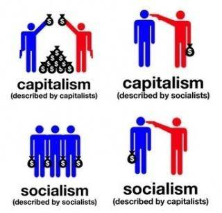 How is capitalism democratic?